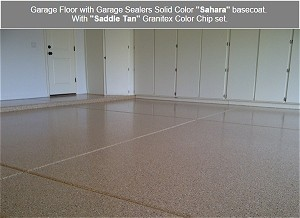 Garage Floor Paint Epoxy Concrete Coatings Residential Sealer